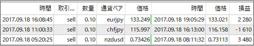 result17091906
