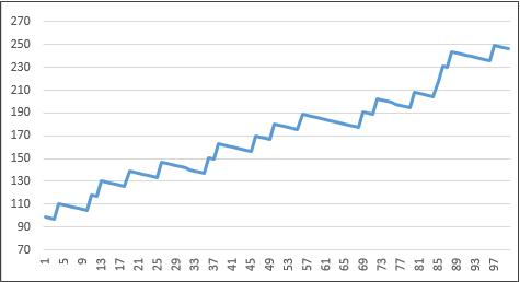 graph17092702