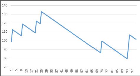 graph17092703
