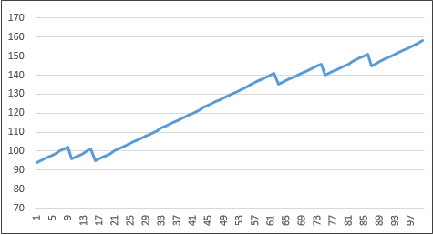graph17092704