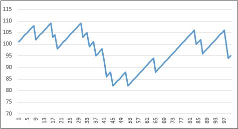 graph17092705