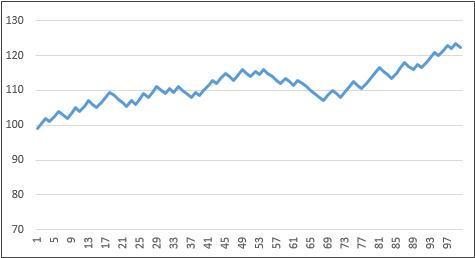 graph17092706