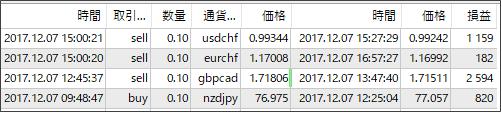 result17120808