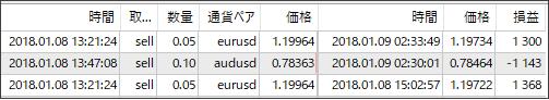 result18010903