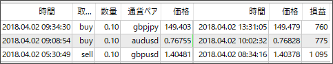 result18040304