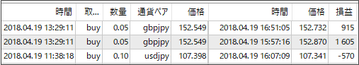 result18042005