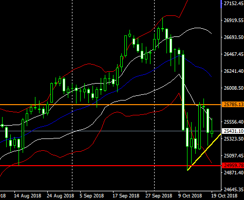 nydow18102104