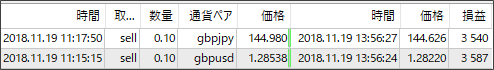result18112003
