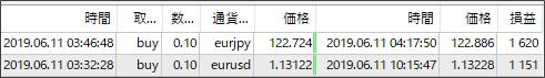result19061205