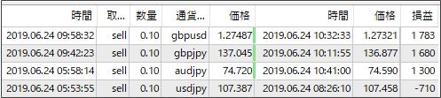 result19062507