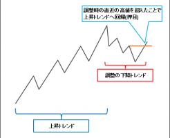 chart19092401