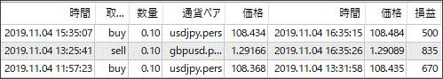result19110506