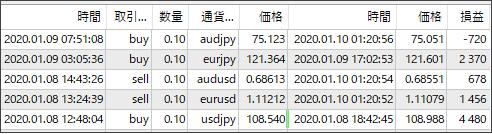 result20011004