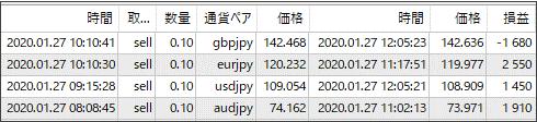 result20012804