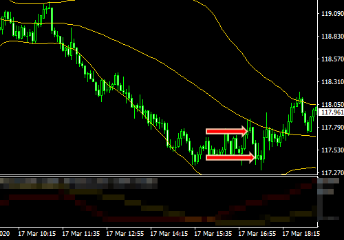 chart20031802