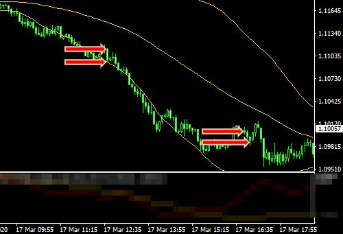 chart20031803
