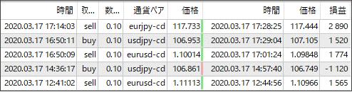 result20031804