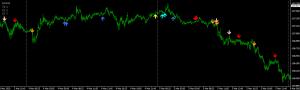 chart20041701