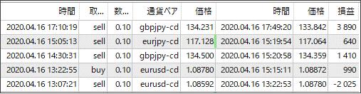 result200041704
