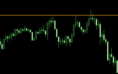 chart20082001