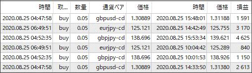 result20082604