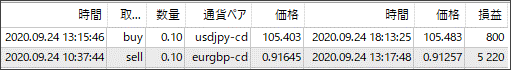 result20092503