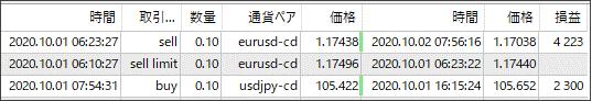 result20100303