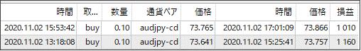 result20110303