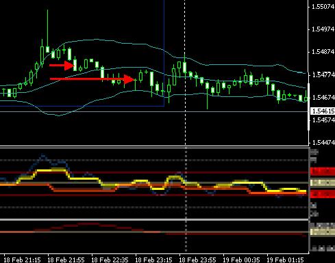 FX-chart021901