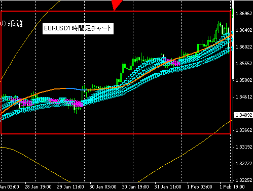 fx-chart022002