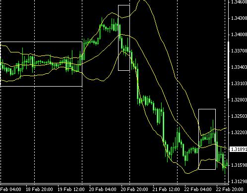 fx-chart-koiskya-022303