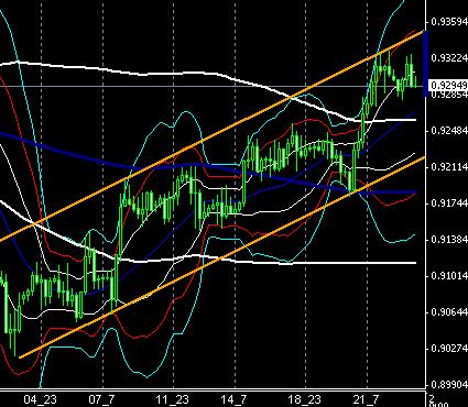 fx-chart022503