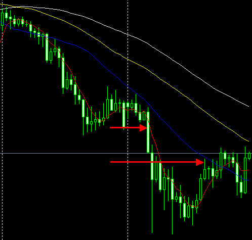 FX-CHART-GBPJPY0303
