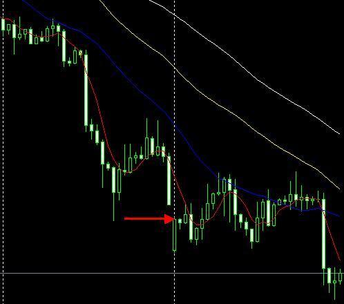FX-CHART-GBPUSD0303