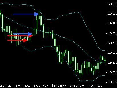fx-trade030801