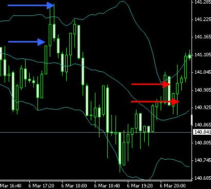 fx-trade030802