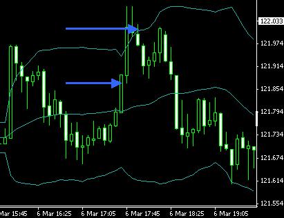 fx-trade030803