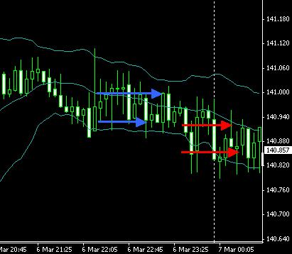 fx-trade030805