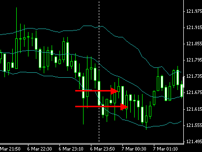 fx-trade030806