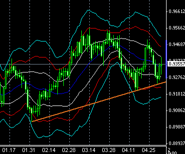 usdchf1d0506